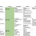 Training nach Pause oder Verletzung: der Wiedereinstieg nach Trainingspause + Plan